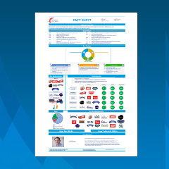 Corporate Site - Results Centre